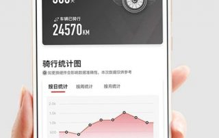 Xiaomi Super Soco APP